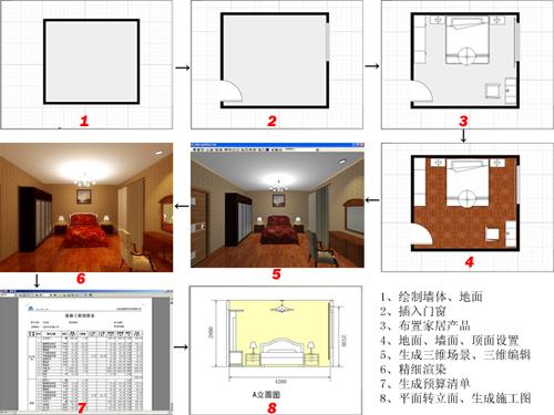 室内装修设计软件
